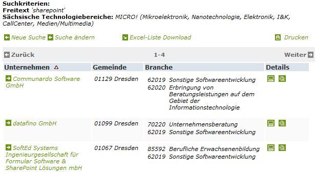 Es gibt lediglich drei Suchtreffer im Recherchetool des Silicon Saxony.