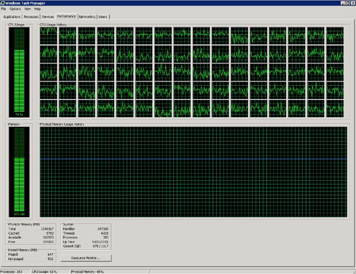 Man sehe sich die Anzahl der Processoren und den RAM an!